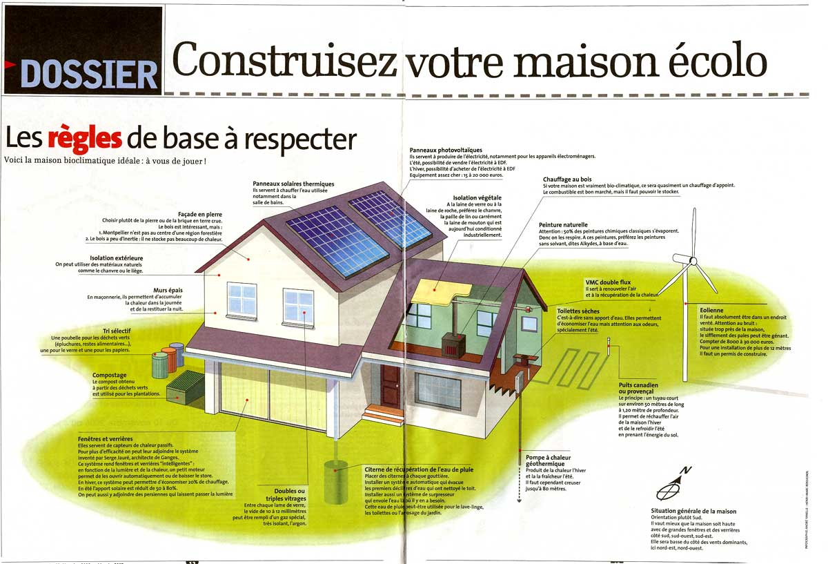 photo maison bioclimatique - Plan De Maison Bioclimatique