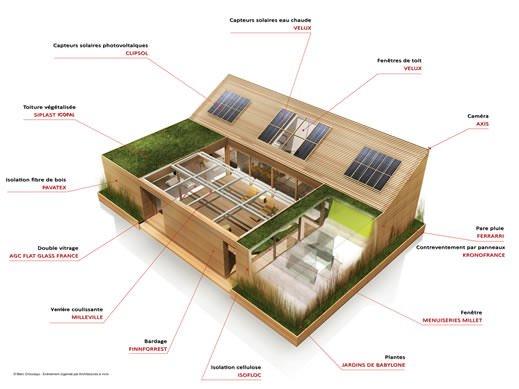 superbe maison ecologique