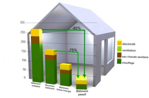 exemple maison passive