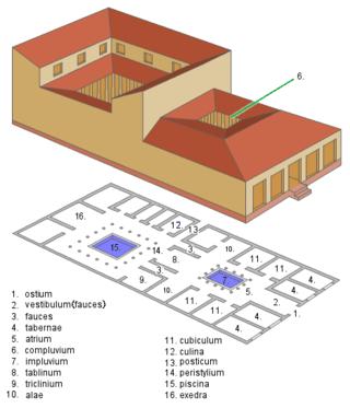 idée maison romaine