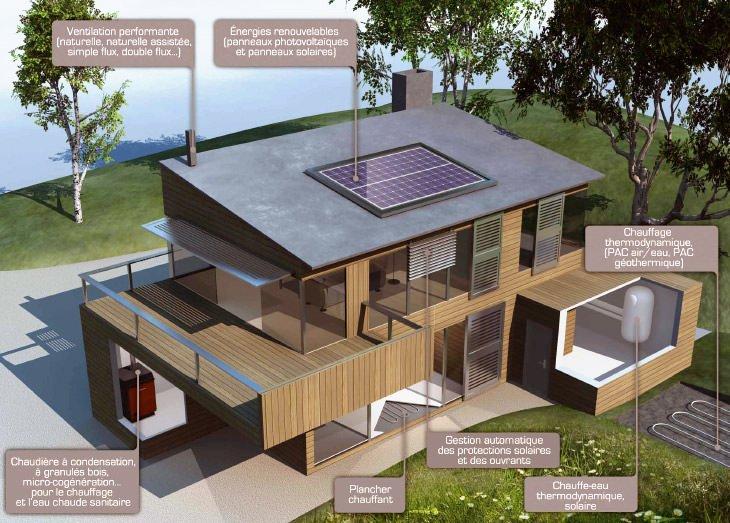 idée maison rt 2012